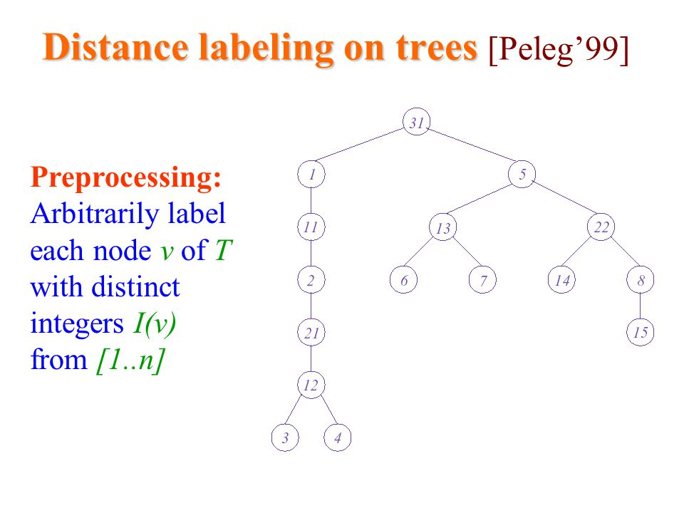 Distance labeling on trees [Peleg'99]